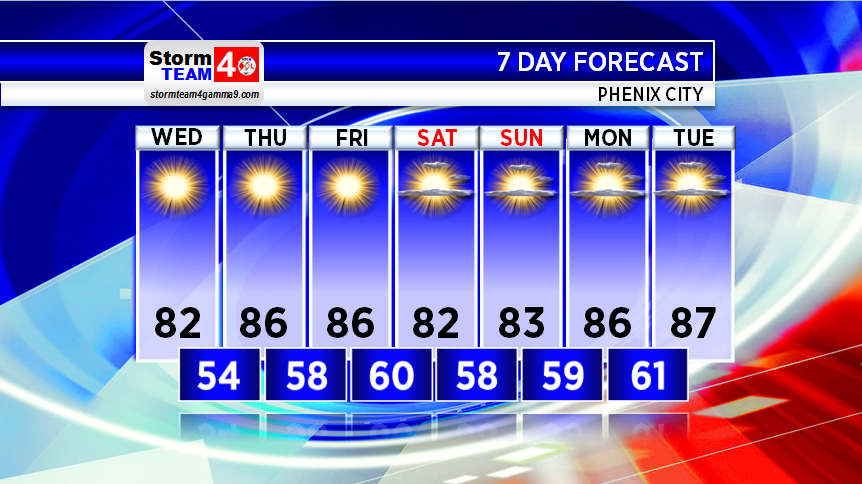 Click for Phenix City, AL 7 Day Forecast